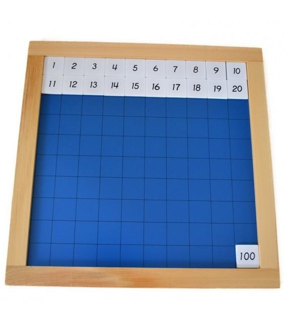 Stovková tabuľka