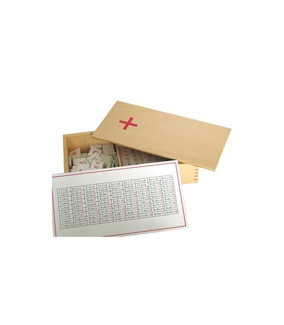 Sčítanie, príklady a výsledky s kontrolým listom