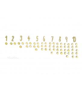 Čísla s krúžkami