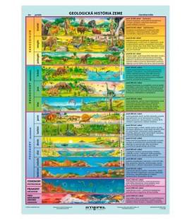 Geologická história Zeme A4