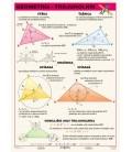 Geometria - trojuholník, prehľadová tabuľka A4